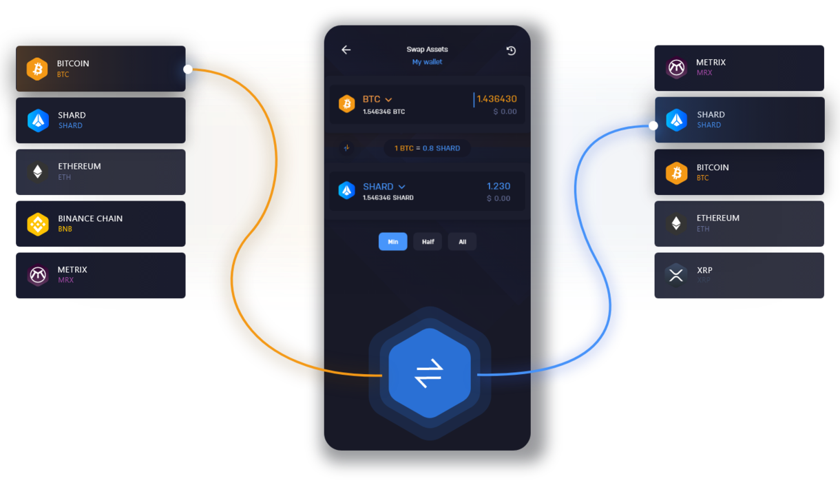 Mobile Exchange